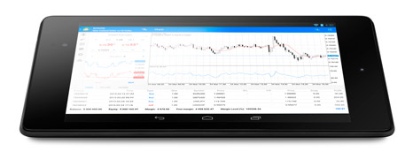 Forex trading platform MT4 for Android interface