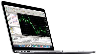 Plataforma forex mac