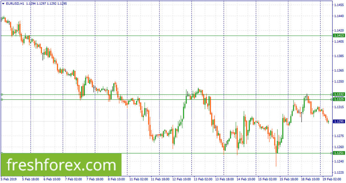 Wait for a correction to 1.1332-1.1325 to sell EUR.