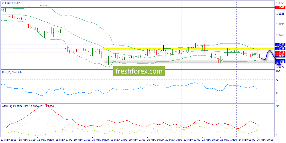 Euro. Local preparations for the mid-term drop
