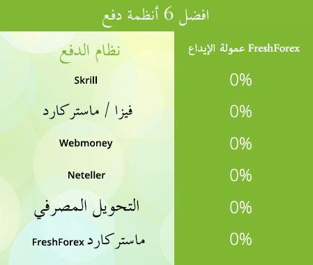 FreshForex: أنظمة الدفع الأكثر شعبية 120b308223fa6863f413fd77581c8c51.jpg