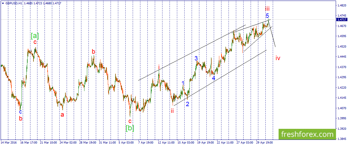 The final triangle in the third wave