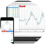 Updates of MetaTrader 4 platform