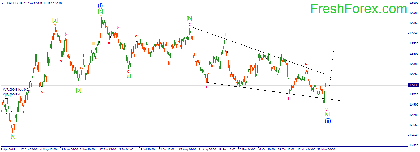 Impulse consolidation of the Pound