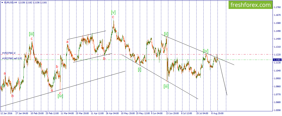 Chances to get 5th wave of the wedge