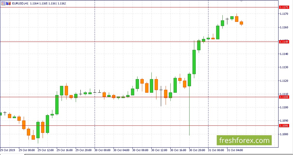 Two negative factors for the Euro