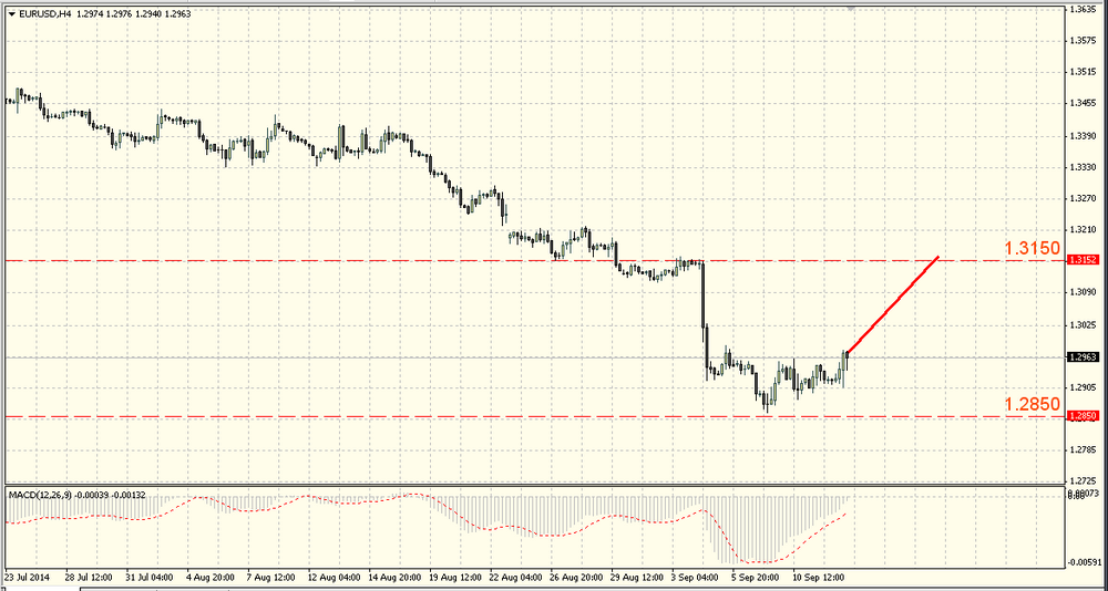 The GBP/USD touched the bottom