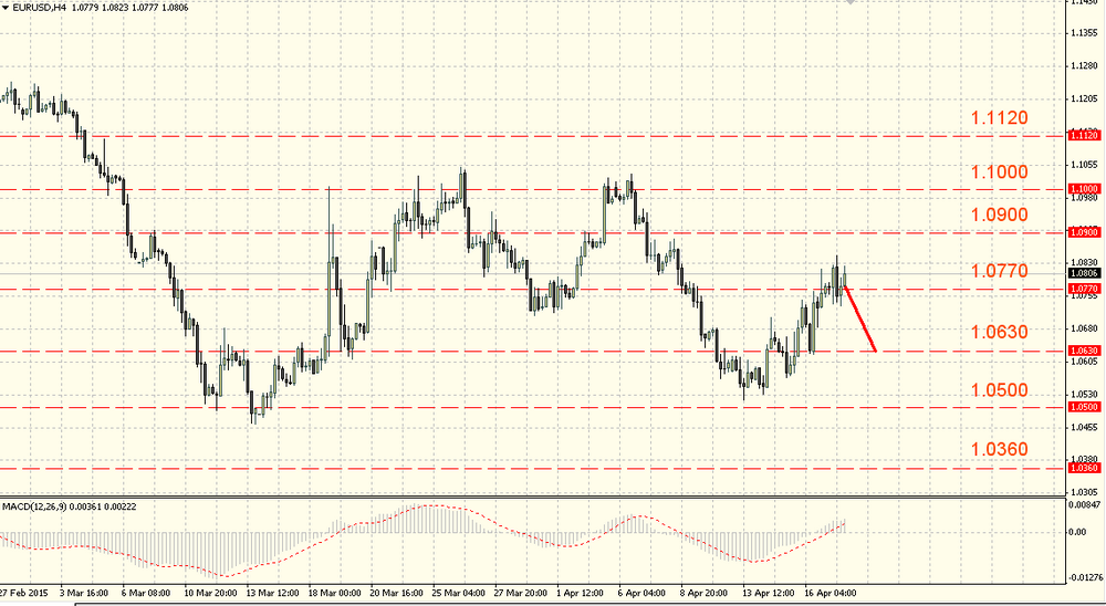 The GBP/USD keeps strenghtening