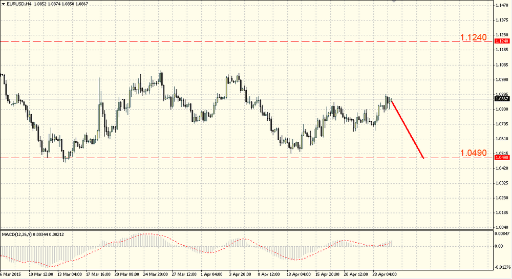 The GBP/USD broke the main resistance levels