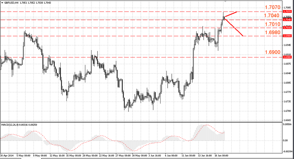 The EUR/USD bulls stirred to activity